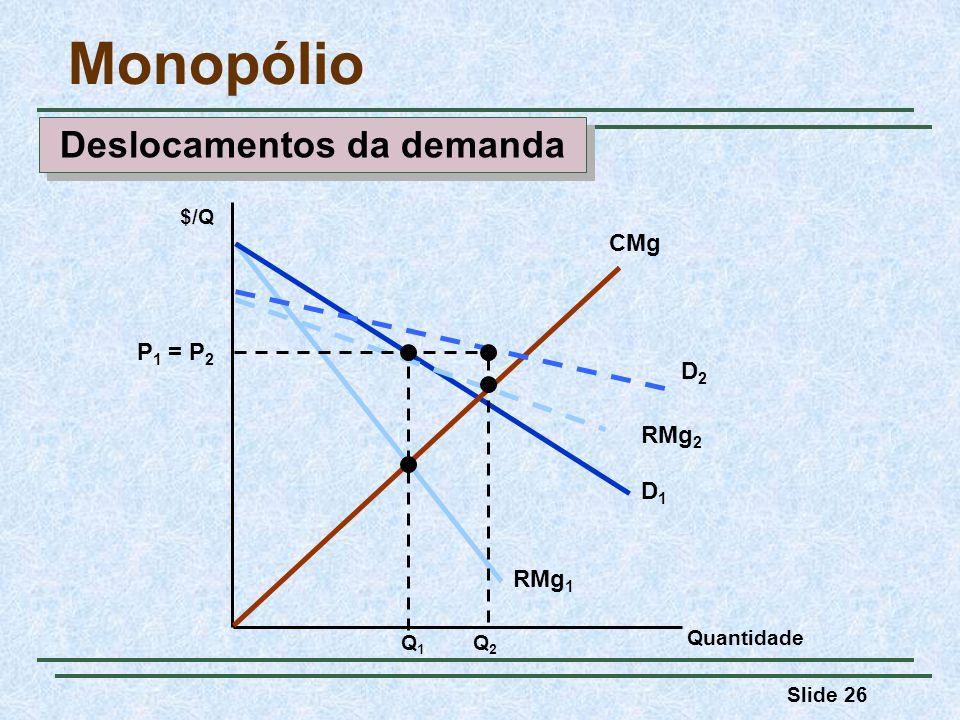Slide 26 D1D1 RMg 1 Monopólio CMg $/Q RMg 2 D2D2 P 1 = P 2 Q1Q1 Q2Q2 Quantidade Deslocamentos da demanda