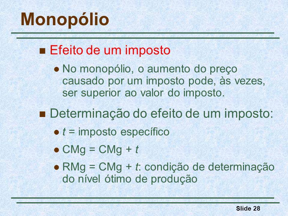 Slide 28 Monopólio Efeito de um imposto No monopólio, o aumento do preço causado por um imposto pode, às vezes, ser superior ao valor do imposto.