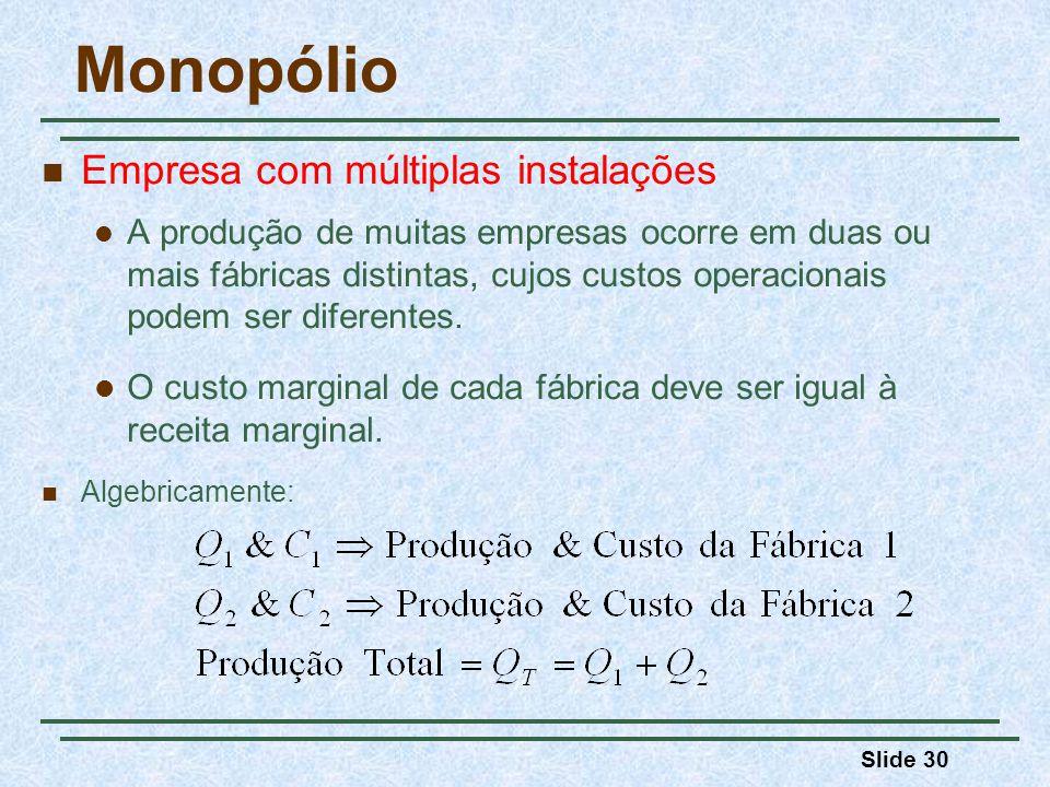 Slide 30 Monopólio Empresa com múltiplas instalações A produção de muitas empresas ocorre em duas ou mais fábricas distintas, cujos custos operacionais podem ser diferentes.