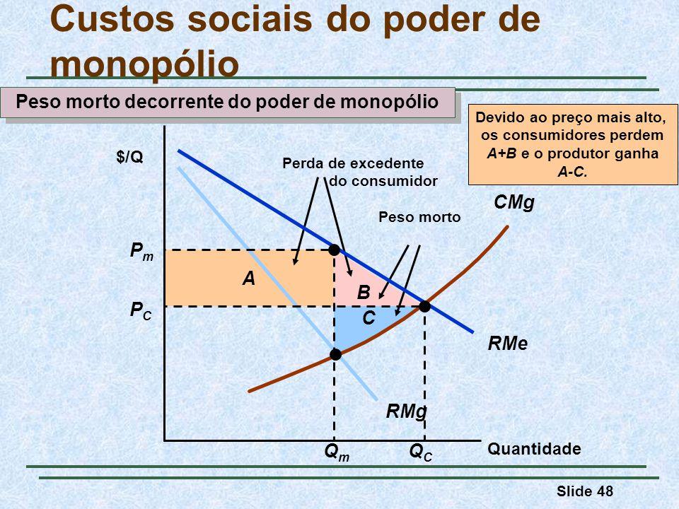 Slide 48 B A Perda de excedente do consumidor Peso morto Devido ao preço mais alto, os consumidores perdem A+B e o produtor ganha A-C.