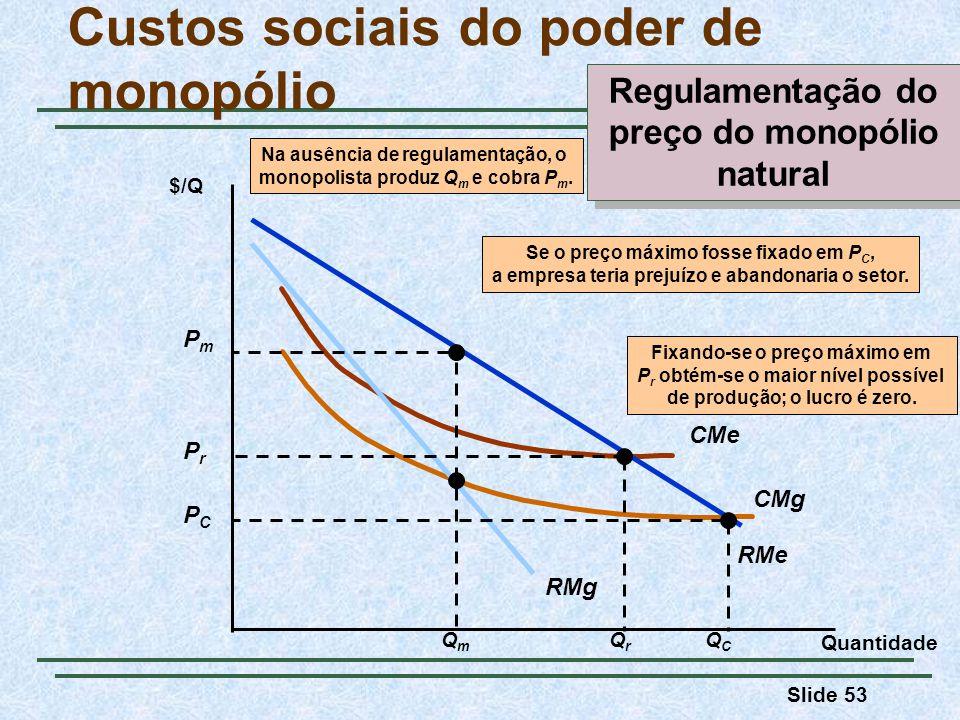 Slide 53 CMg CMe RMe RMg $/Q Quantidade Fixando-se o preço máximo em P r obtém-se o maior nível possível de produção; o lucro é zero.