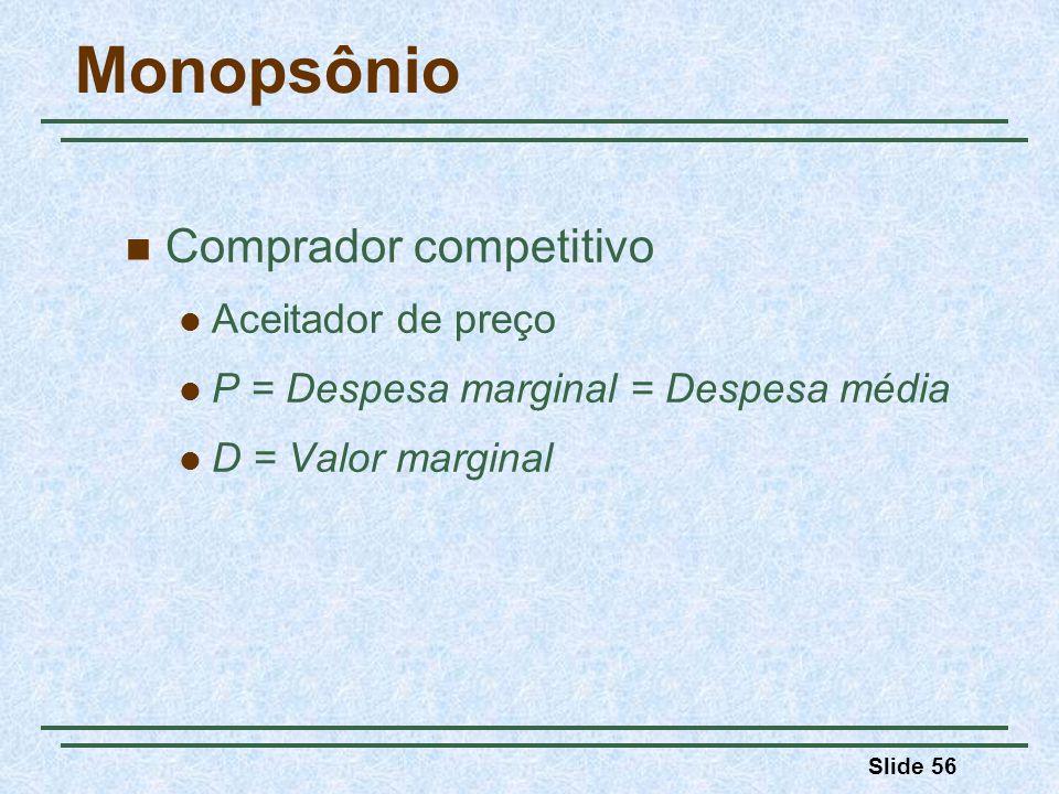 Slide 56 Monopsônio Comprador competitivo Aceitador de preço P = Despesa marginal = Despesa média D = Valor marginal