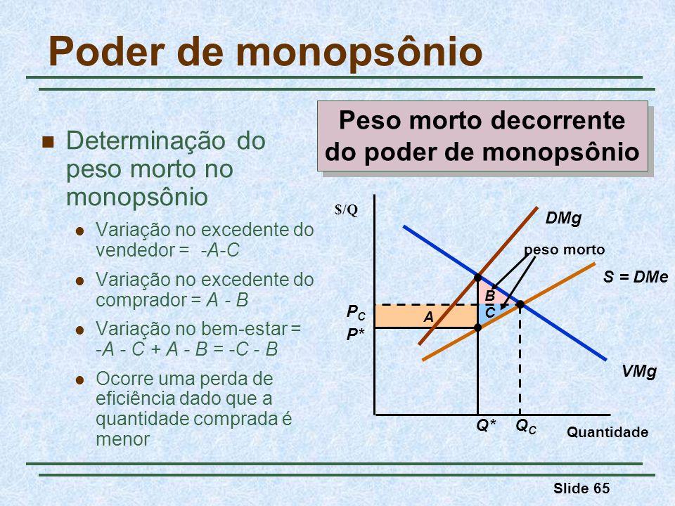 Slide 65 A Poder de monopsônio Determinação do peso morto no monopsônio Variação no excedente do vendedor = -A-C Variação no excedente do comprador = A - B Variação no bem-estar = -A - C + A - B = -C - B Ocorre uma perda de eficiência dado que a quantidade comprada é menor Quantidade $/Q VMg DMg S = DMe Q* P* PCPC QCQC B C peso morto Peso morto decorrente do poder de monopsônio