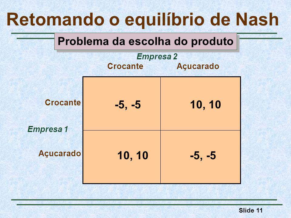 Slide 11 Empresa 1 CrocanteAçucarado Crocante Açucarado Empresa 2 -5, -510, 10 -5, -510, 10 Retomando o equilíbrio de Nash Problema da escolha do produto