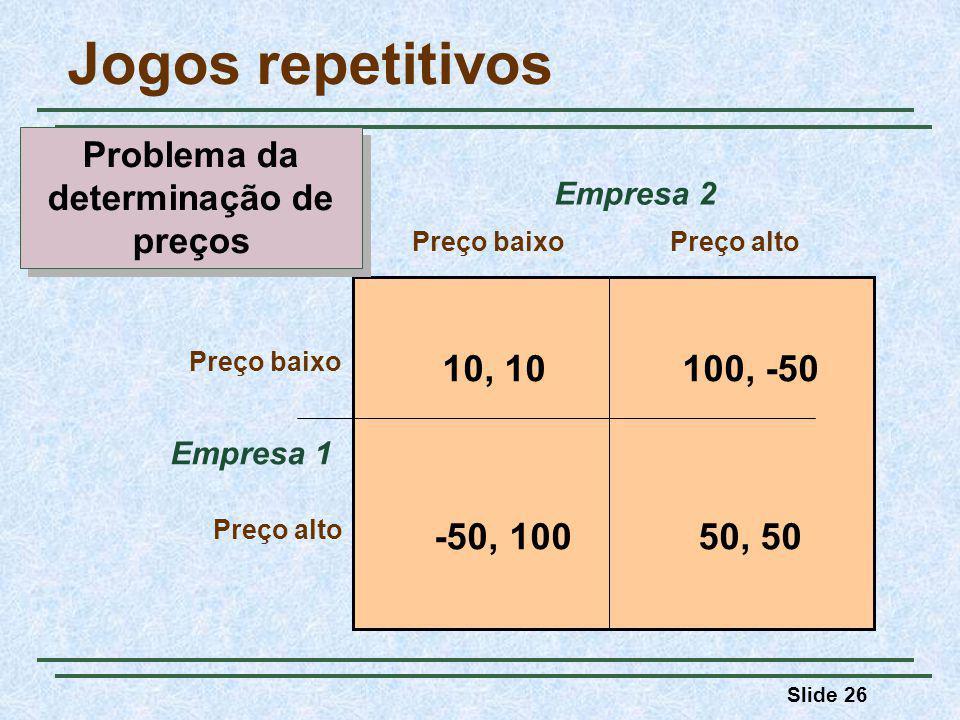 Slide 26 Jogos repetitivos Empresa 1 Preço baixoPreço alto Preço baixo Preço alto Empresa 2 10, 10100, -50 50, 50-50, 100 Problema da determinação de