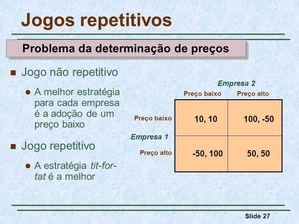Slide 27 Jogos repetitivos Empresa 1 Preço baixoPreço alto Preço baixo Preço alto Empresa 2 10, 10100, -50 50, 50-50, 100 Jogo não repetitivo A melhor estratégia para cada empresa é a adoção de um preço baixo Jogo repetitivo A estratégia tit-for- tat é a melhor Problema da determinação de preços