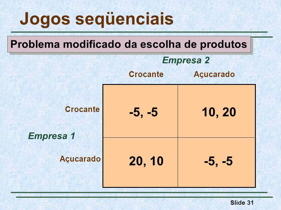 Slide 31 Jogos seqüenciais Empresa 1 CrocanteAçucarado Crocante Açucarado Empresa 2 -5, -510, 20 -5, -520, 10 Problema modificado da escolha de produtos