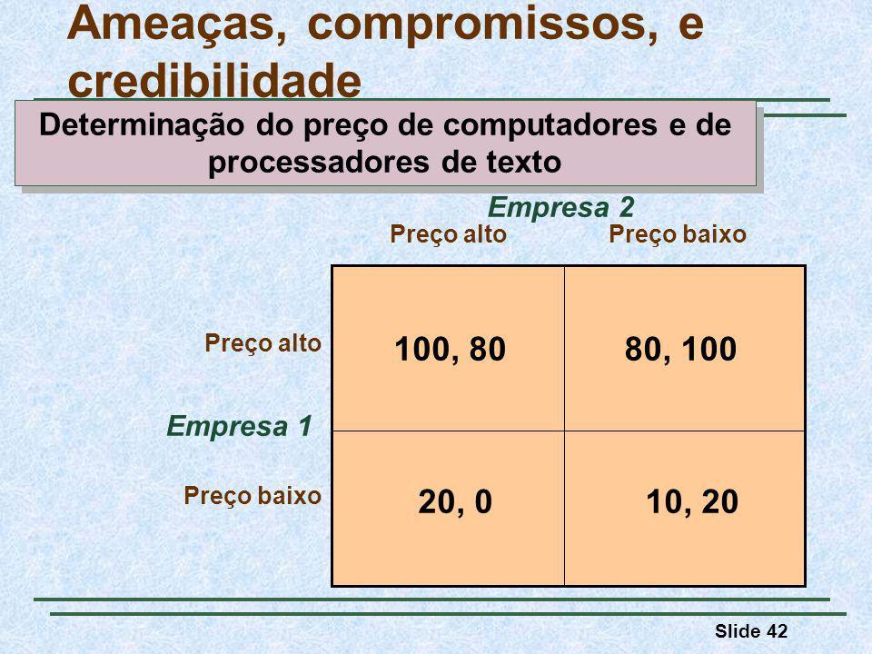 Slide 42 Empresa 1 Preço altoPreço baixo Preço alto Preço baixo Empresa 2 100, 8080, 100 10, 2020, 0 Ameaças, compromissos, e credibilidade Determinaç