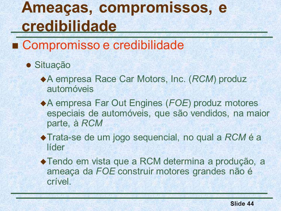 Slide 44 Compromisso e credibilidade Situação A empresa Race Car Motors, Inc. (RCM) produz automóveis A empresa Far Out Engines (FOE) produz motores e