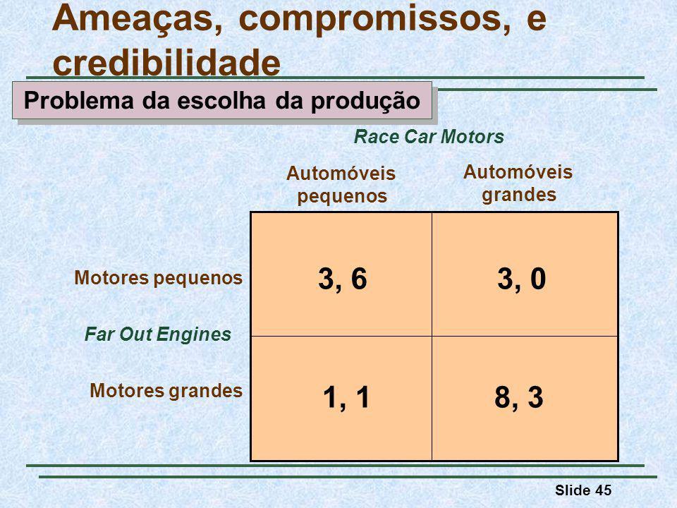 Slide 45 Far Out Engines Automóveis pequenos Automóveis grandes Motores pequenos Motores grandes Race Car Motors 3, 63, 0 8, 31, 1 Ameaças, compromissos, e credibilidade Problema da escolha da produção