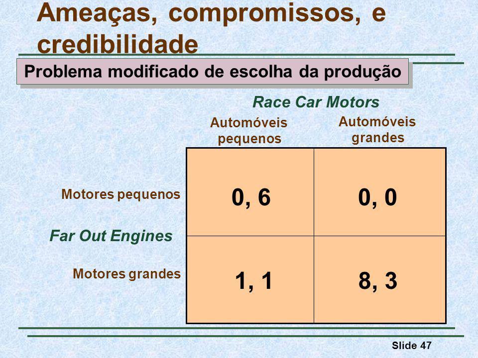 Slide 47 0, 60, 0 8, 31, 1 Far Out Engines Automóveis pequenos Automóveis grandes Motores pequenos Motores grandes Race Car Motors Problema modificado de escolha da produção Ameaças, compromissos, e credibilidade
