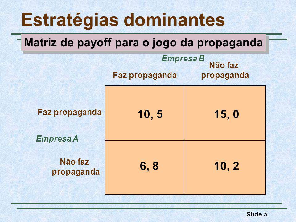 Slide 5 Estratégias dominantes Empresa A Faz propaganda Não faz propaganda Faz propaganda Não faz propaganda Empresa B 10, 515, 0 10, 26, 8 Matriz de