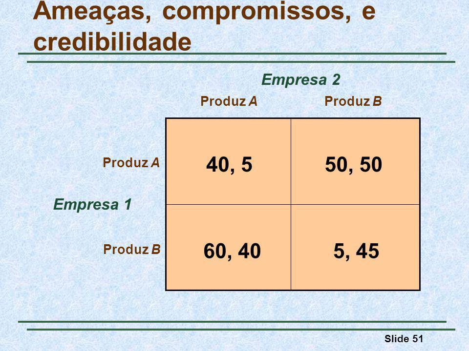 Slide 51 Ameaças, compromissos, e credibilidade Empresa 1 Produz AProduz B Produz A Produz B Empresa 2 40, 550, 50 5, 4560, 40