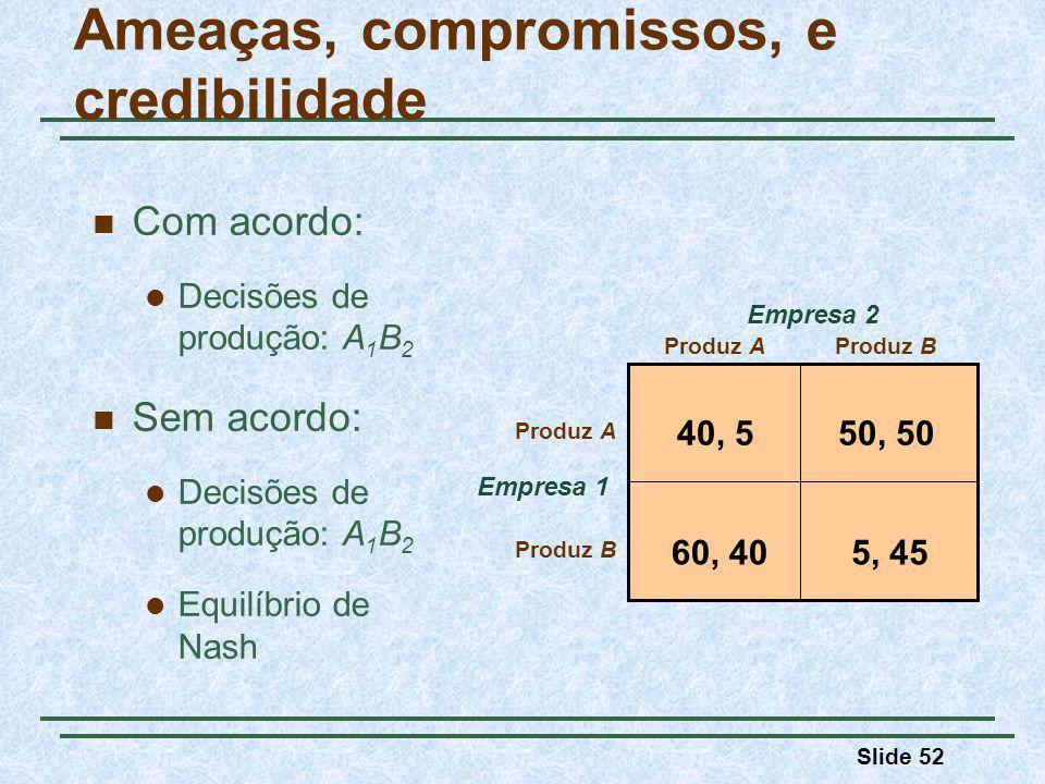 Slide 52 Ameaças, compromissos, e credibilidade Empresa 1 Produz AProduz B Produz A Produz B Empresa 2 40, 550, 50 5, 4560, 40 Com acordo: Decisões de produção: A 1 B 2 Sem acordo: Decisões de produção: A 1 B 2 Equilíbrio de Nash