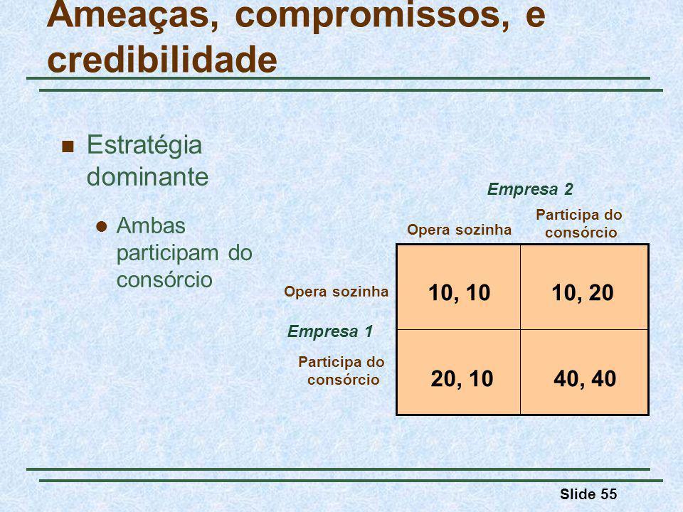 Slide 55 Ameaças, compromissos, e credibilidade Empresa 1 Opera sozinha Participa do consórcio Opera sozinha Participa do consórcio Empresa 2 10, 1010, 20 40, 4020, 10 Estratégia dominante Ambas participam do consórcio