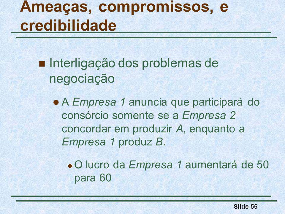 Slide 56 Ameaças, compromissos, e credibilidade Interligação dos problemas de negociação A Empresa 1 anuncia que participará do consórcio somente se a Empresa 2 concordar em produzir A, enquanto a Empresa 1 produz B.