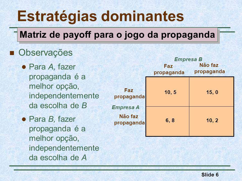 Slide 6 Estratégias dominantes Empresa A Faz propaganda Não faz propaganda Faz propaganda Não faz propaganda Empresa B 10, 515, 0 10, 26, 8 Observaçõe