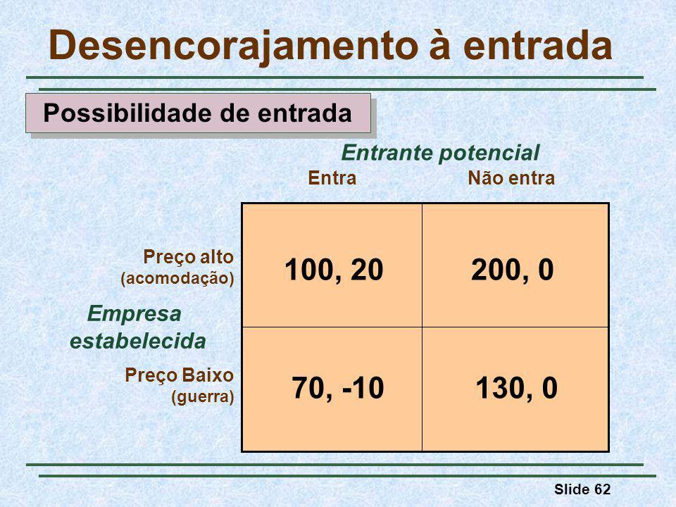 Slide 62 Desencorajamento à entrada Empresa estabelecida EntraNão entra Preço alto (acomodação) Preço Baixo (guerra) Entrante potencial 100, 20200, 0 130, 070, -10 Possibilidade de entrada