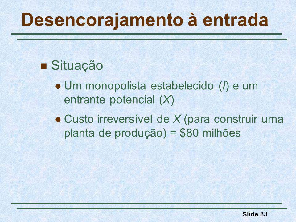 Slide 63 Desencorajamento à entrada Situação Um monopolista estabelecido (I) e um entrante potencial (X) Custo irreversível de X (para construir uma p