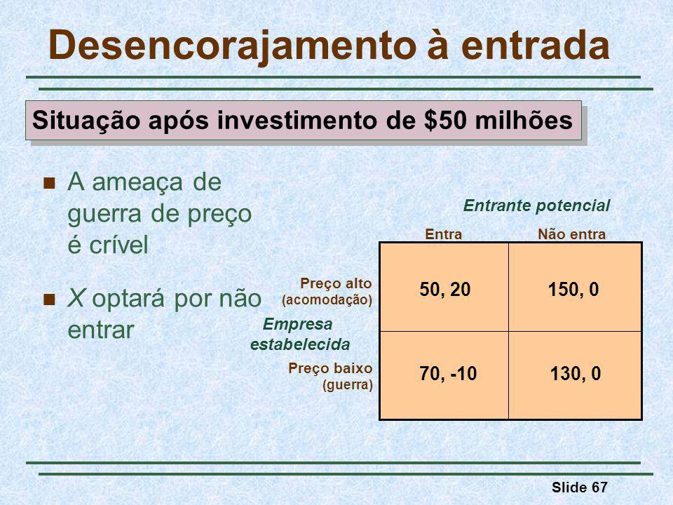 Slide 67 Desencorajamento à entrada Empresa estabelecida EntraNão entra Preço alto (acomodação) Preço baixo (guerra) Entrante potencial 50, 20150, 0 1