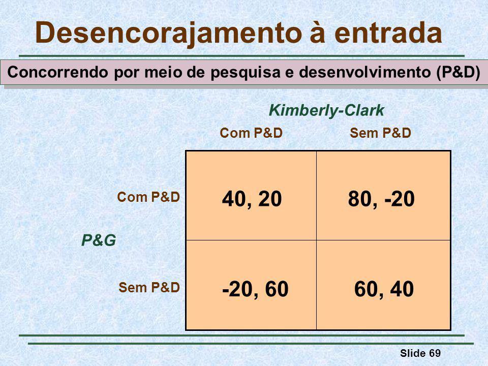 Slide 69 Desencorajamento à entrada P&G Com P&DSem P&D Com P&D Sem P&D Kimberly-Clark 40, 2080, -20 60, 40-20, 60 Concorrendo por meio de pesquisa e desenvolvimento (P&D)