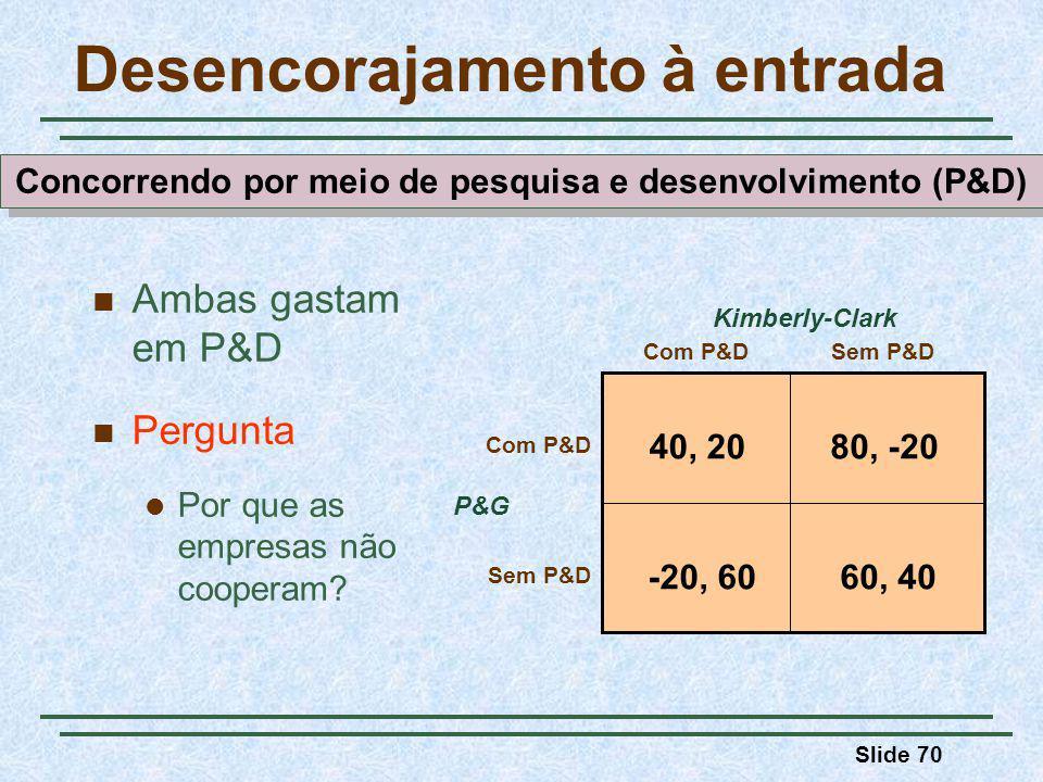 Slide 70 Desencorajamento à entrada P&G Com P&DSem P&D Com P&D Sem P&D Kimberly-Clark 40, 2080, -20 60, 40-20, 60 Ambas gastam em P&D Pergunta Por que as empresas não cooperam.