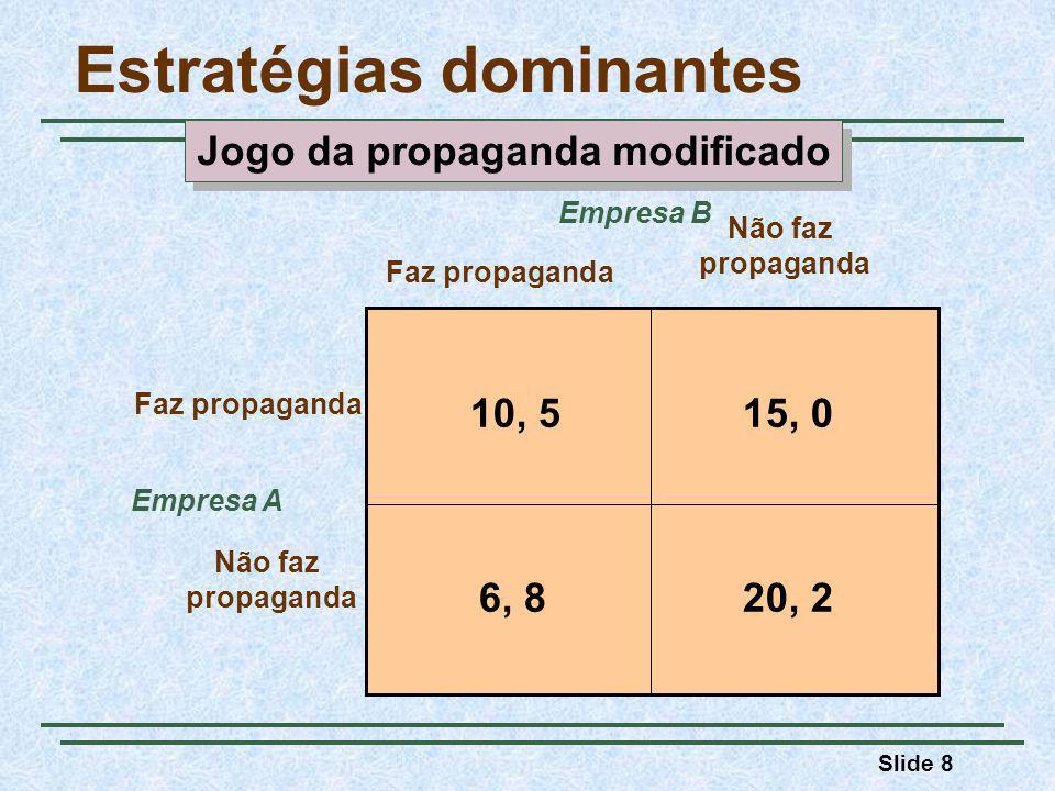 Slide 8 10, 515, 0 20, 26, 8 Empresa A Faz propaganda Não faz propaganda Faz propaganda Não faz propaganda Empresa B Estratégias dominantes Jogo da propaganda modificado