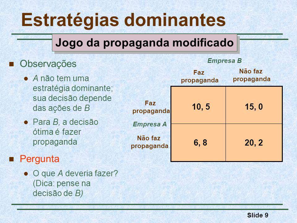 Slide 9 10, 515, 0 20, 26, 8 Empresa A Faz propaganda Não faz propaganda Faz propaganda Não faz propaganda Empresa B Estratégias dominantes Observaçõe