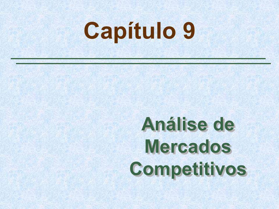 Capítulo 9 Análise de Mercados Competitivos