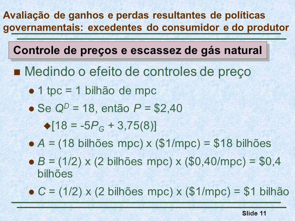 Slide 11 Medindo o efeito de controles de preço 1 tpc = 1 bilhão de mpc Se Q D = 18, então P = $2,40 [18 = -5P G + 3,75(8)] A = (18 bilhões mpc) x ($1/mpc) = $18 bilhões B = (1/2) x (2 bilhões mpc) x ($0,40/mpc) = $0,4 bilhões C = (1/2) x (2 bilhões mpc) x ($1/mpc) = $1 bilhão Avaliação de ganhos e perdas resultantes de políticas governamentais: excedentes do consumidor e do produtor Controle de preços e escassez de gás natural