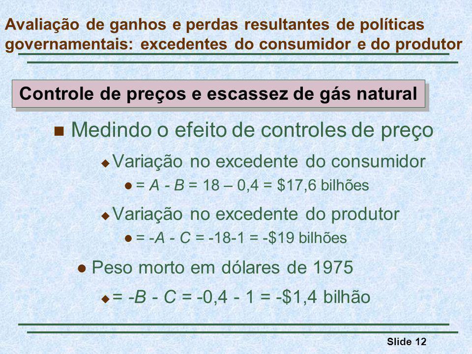 Slide 12 Medindo o efeito de controles de preço Variação no excedente do consumidor = A - B = 18 – 0,4 = $17,6 bilhões Variação no excedente do produtor = -A - C = -18-1 = -$19 bilhões Peso morto em dólares de 1975 = -B - C = -0,4 - 1 = -$1,4 bilhão Avaliação de ganhos e perdas resultantes de políticas governamentais: excedentes do consumidor e do produtor Controle de preços e escassez de gás natural