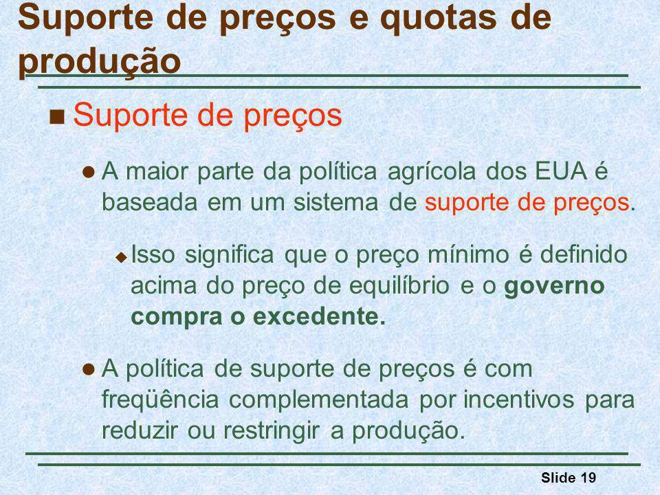 Slide 19 Suporte de preços e quotas de produção Suporte de preços A maior parte da política agrícola dos EUA é baseada em um sistema de suporte de preços.
