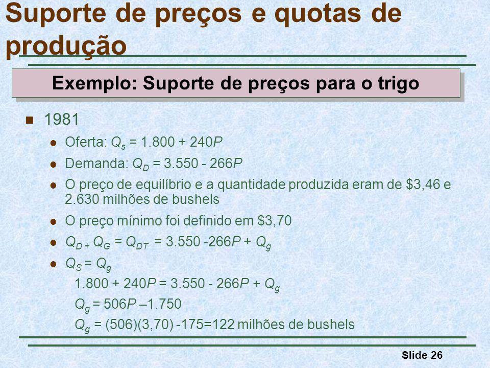 Slide 26 Suporte de preços e quotas de produção 1981 Oferta: Q s = 1.800 + 240P Demanda: Q D = 3.550 - 266P O preço de equilíbrio e a quantidade produzida eram de $3,46 e 2.630 milhões de bushels O preço mínimo foi definido em $3,70 Q D + Q G = Q DT = 3.550 -266P + Q g Q S = Q g 1.800 + 240P = 3.550 - 266P + Q g Q g = 506P –1.750 Q g = (506)(3,70) -175=122 milhões de bushels Exemplo: Suporte de preços para o trigo