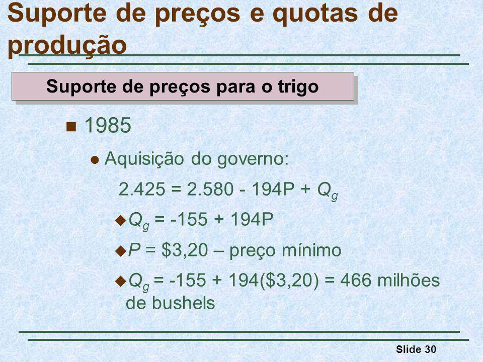 Slide 30 Suporte de preços e quotas de produção 1985 Aquisição do governo: 2.425 = 2.580 - 194P + Q g Q g = -155 + 194P P = $3,20 – preço mínimo Q g = -155 + 194($3,20) = 466 milhões de bushels Suporte de preços para o trigo