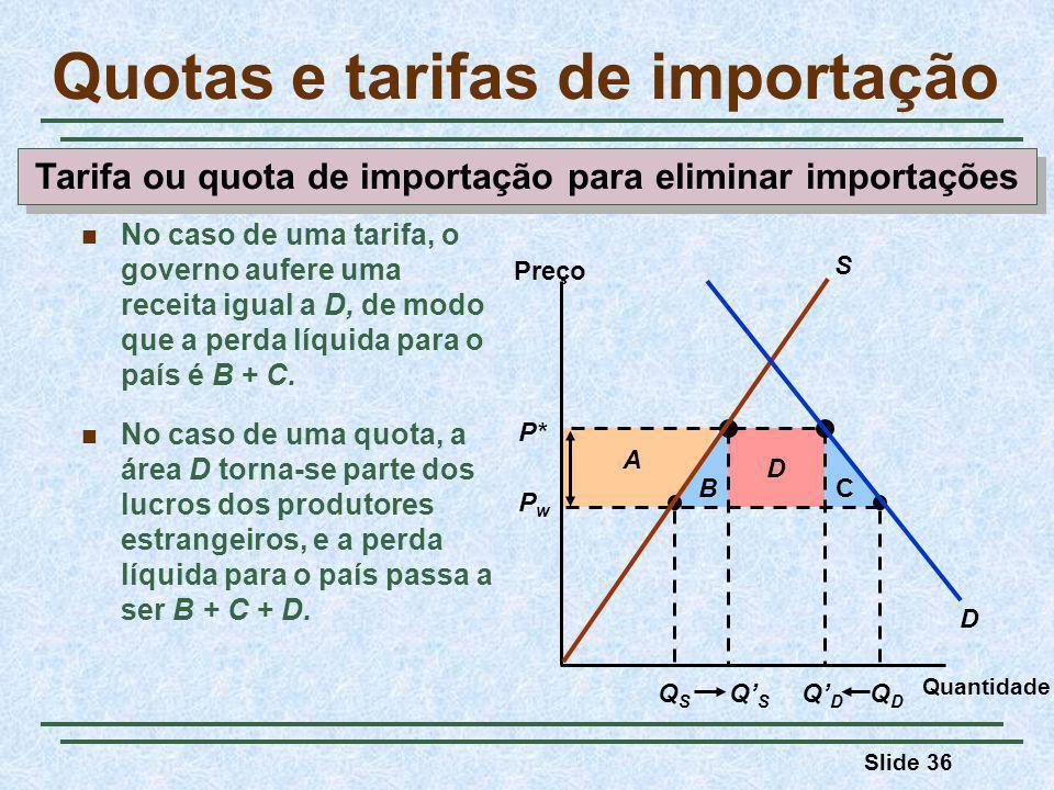 Slide 36 Quotas e tarifas de importação No caso de uma tarifa, o governo aufere uma receita igual a D, de modo que a perda líquida para o país é B + C.