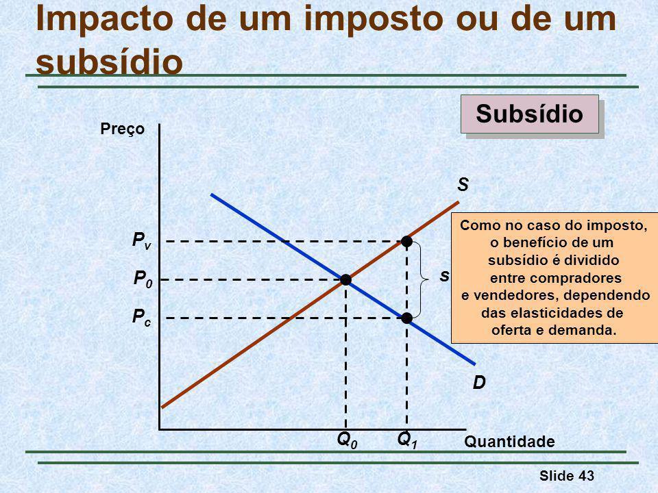 Slide 43 D S Impacto de um imposto ou de um subsídio Quantidade Preço P0P0 Q0Q0 Q1Q1 PvPv PcPc s Como no caso do imposto, o benefício de um subsídio é dividido entre compradores e vendedores, dependendo das elasticidades de oferta e demanda.