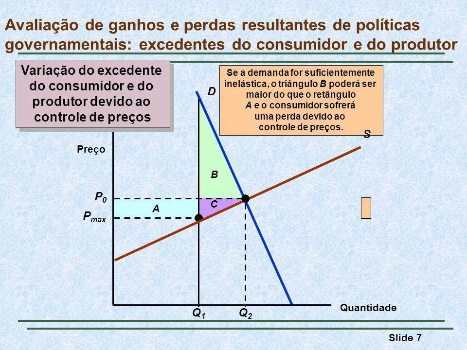 Slide 48 Impacto de um imposto ou de um subsídio Com um imposto de $0,50 Q = 150 -(50)(1,22) = 89 bg/ano Q diminui em 11% O imposto sobre a gasolina