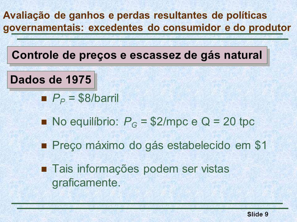 Slide 9 P P = $8/barril No equilíbrio: P G = $2/mpc e Q = 20 tpc Preço máximo do gás estabelecido em $1 Tais informações podem ser vistas graficamente.