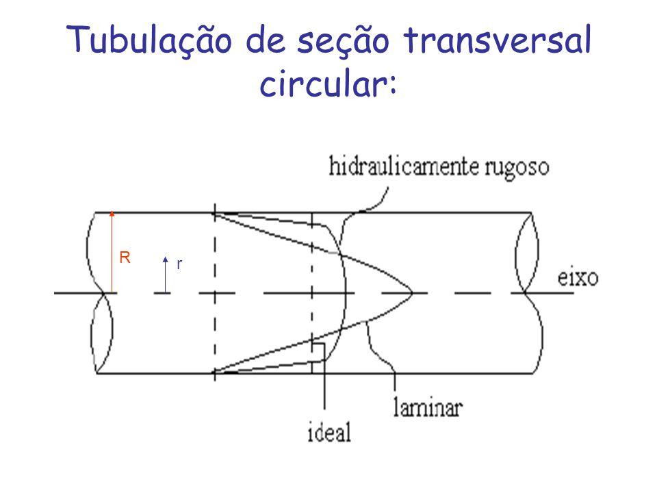 R r Tubulação de seção transversal circular: