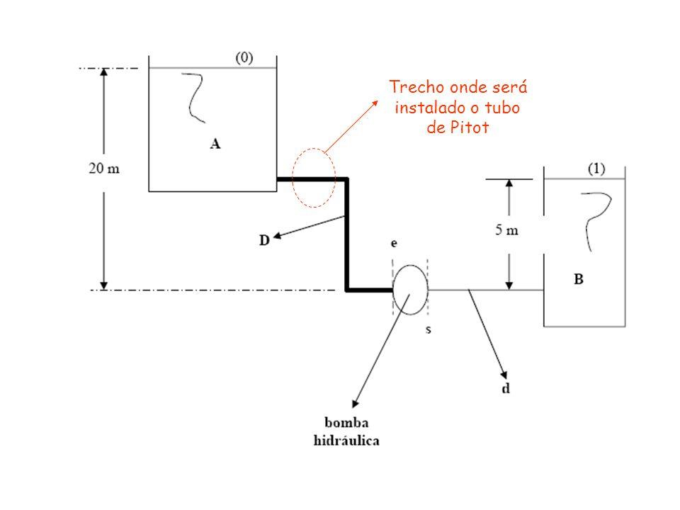Equacionamento do tubo de Pitot: