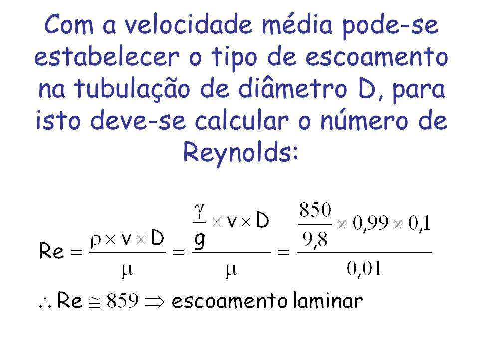 Exercício proposto: 2 - Se o tubo de Pitot fosse instalado na tubulação de diâmetro d (5 cm) e ainda a sua posição fosse r=R/2, qual seria o denível do mercúrio (fluido manométrico)?
