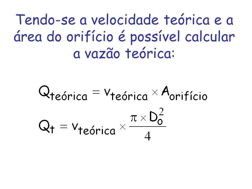 Tendo-se a velocidade teórica e a área do orifício é possível calcular a vazão teórica: