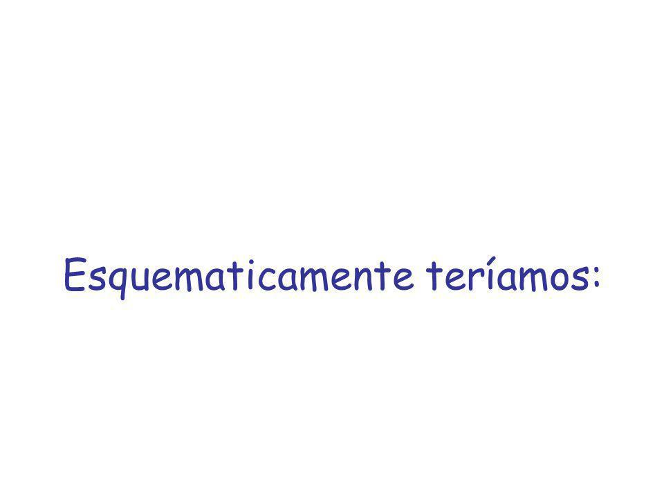 25 cm 45 cm A c = área contraída 60 cm Orifício com diâmetro igual a 23 mm Área da seção transversal = 0,3 m² (1) (0)