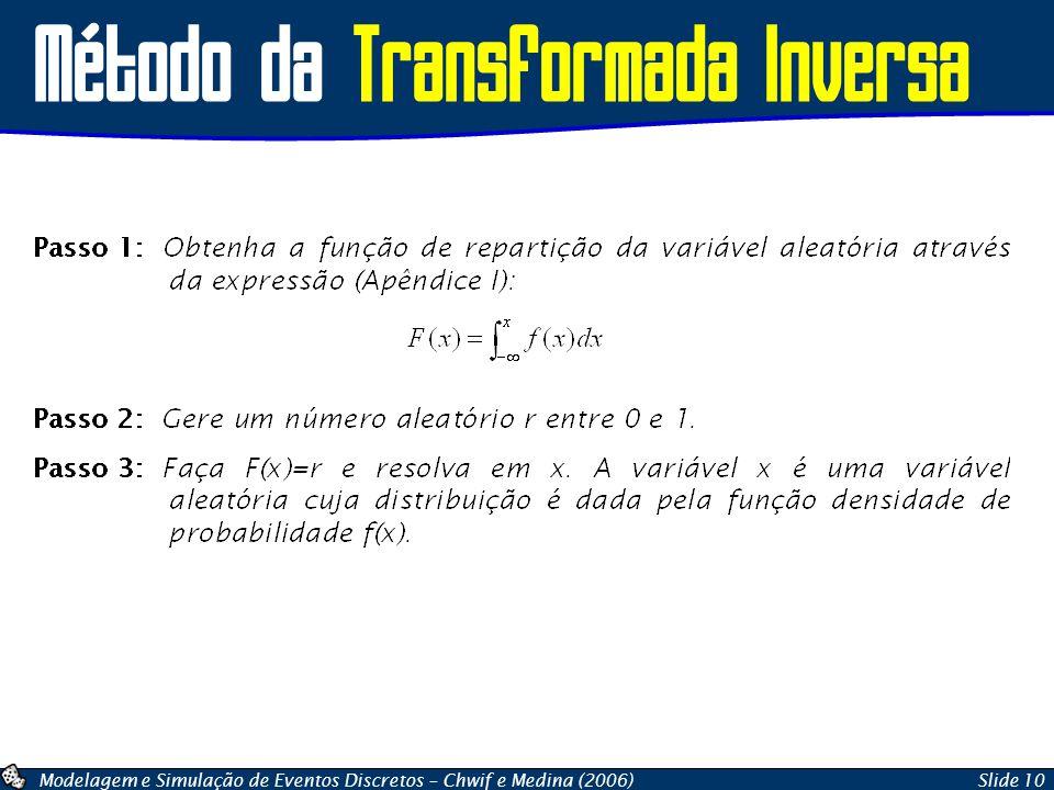 Modelagem e Simulação de Eventos Discretos – Chwif e Medina (2006)Slide 10 Método da Transformada Inversa