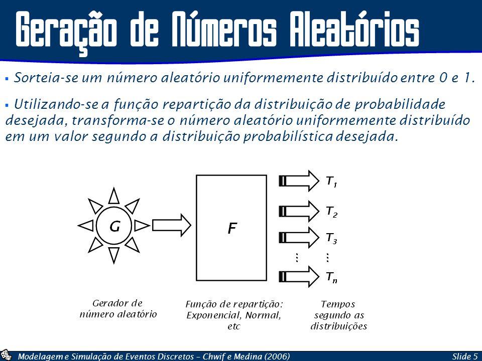Modelagem e Simulação de Eventos Discretos – Chwif e Medina (2006)Slide 5 Geração de Números Aleatórios Sorteia-se um número aleatório uniformemente d