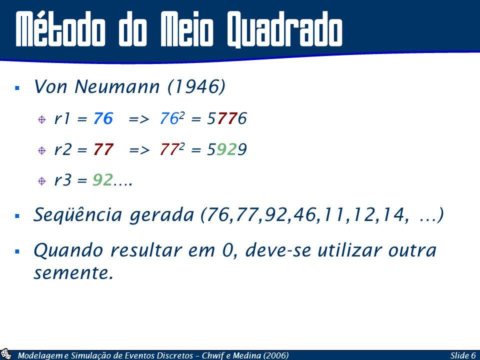 Modelagem e Simulação de Eventos Discretos – Chwif e Medina (2006)Slide 6 Método do Meio Quadrado Von Neumann (1946) r1 = 76 =>76 2 = 5776 r2 = 77 =>7