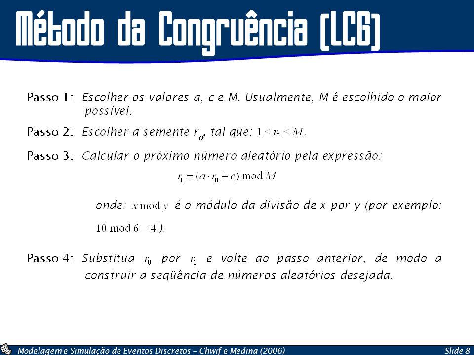Modelagem e Simulação de Eventos Discretos – Chwif e Medina (2006)Slide 8 Método da Congruência (LCG)