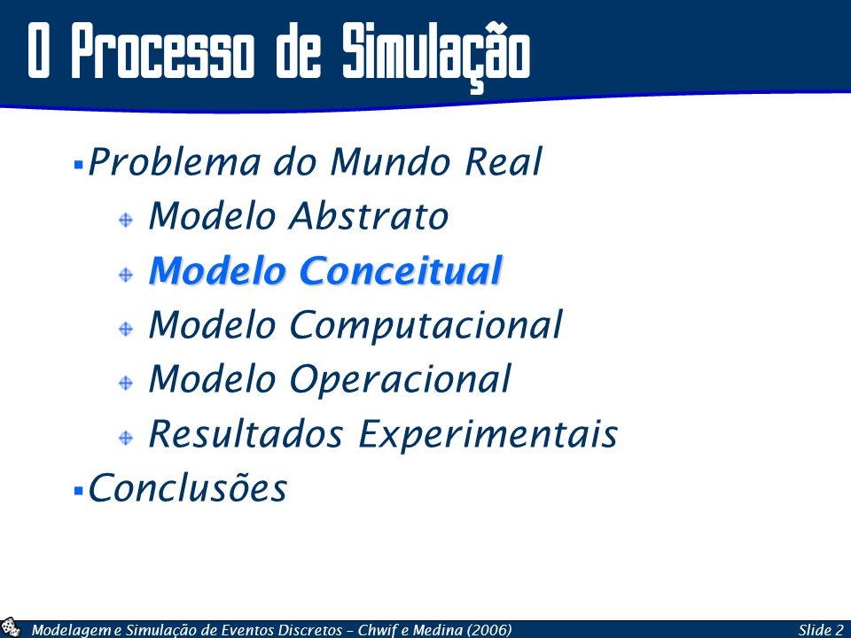 Modelagem e Simulação de Eventos Discretos – Chwif e Medina (2006)Slide 2 O Processo de Simulação Problema do Mundo Real Modelo Abstrato Modelo Concei