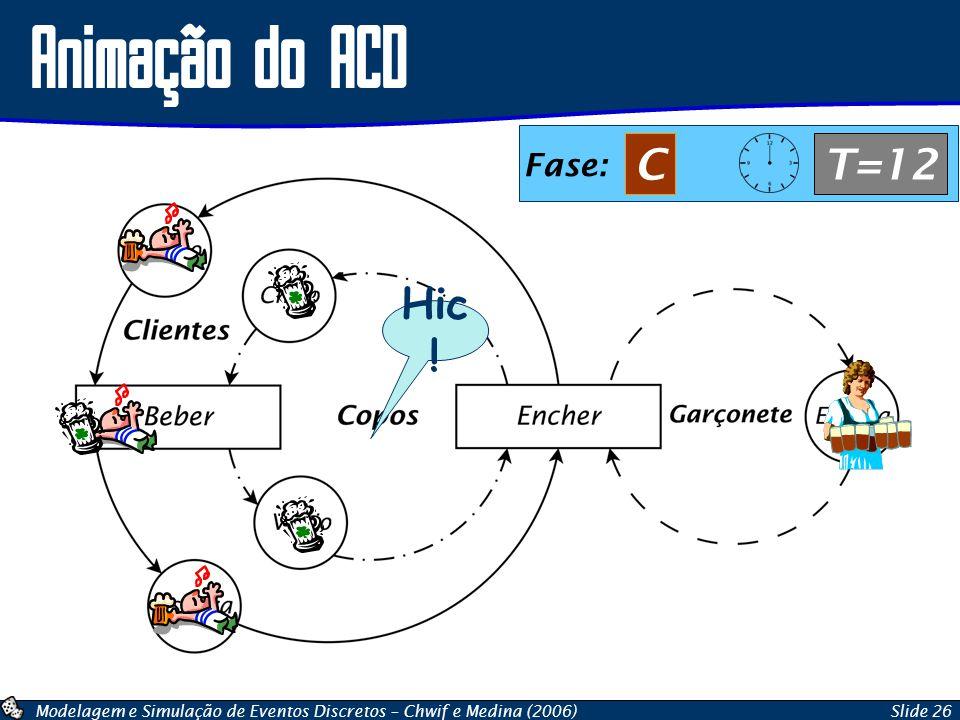 Modelagem e Simulação de Eventos Discretos – Chwif e Medina (2006)Slide 26 Animação do ACD Fase: CT=12 Hic !