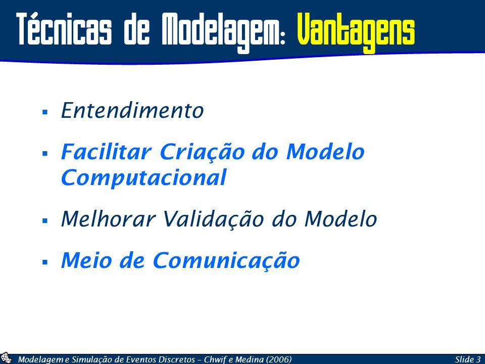 Modelagem e Simulação de Eventos Discretos – Chwif e Medina (2006)Slide 3 Técnicas de Modelagem: Vantagens Entendimento Facilitar Criação do Modelo Co